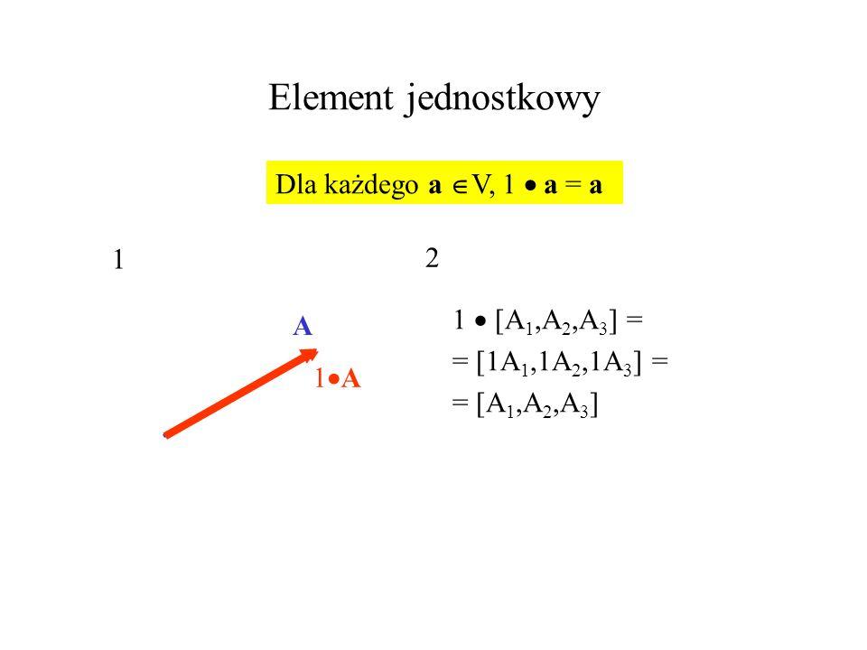 Element jednostkowy Dla każdego a V, 1  a = a 1 2 1  [A1,A2,A3] = A